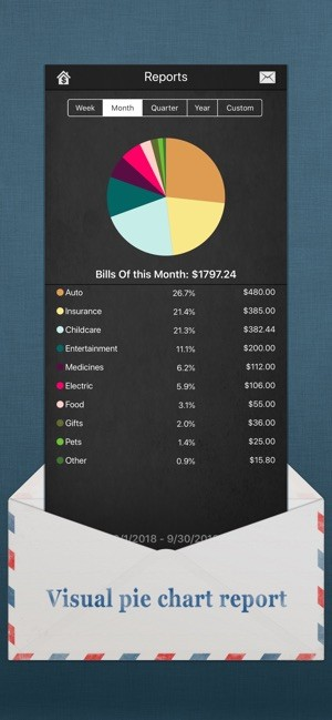 Bills Monitor отчеты