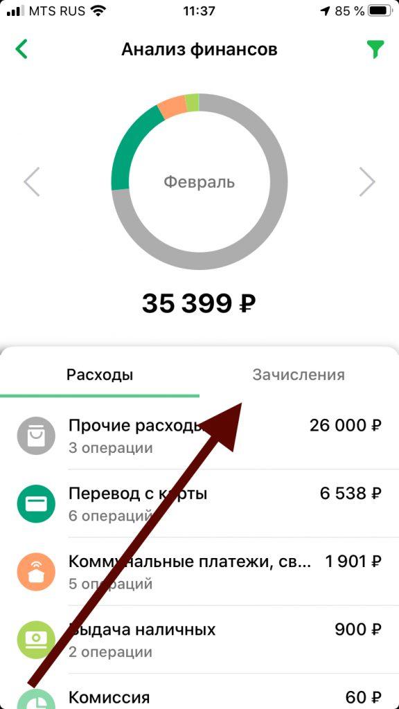Расходы и поступления денег